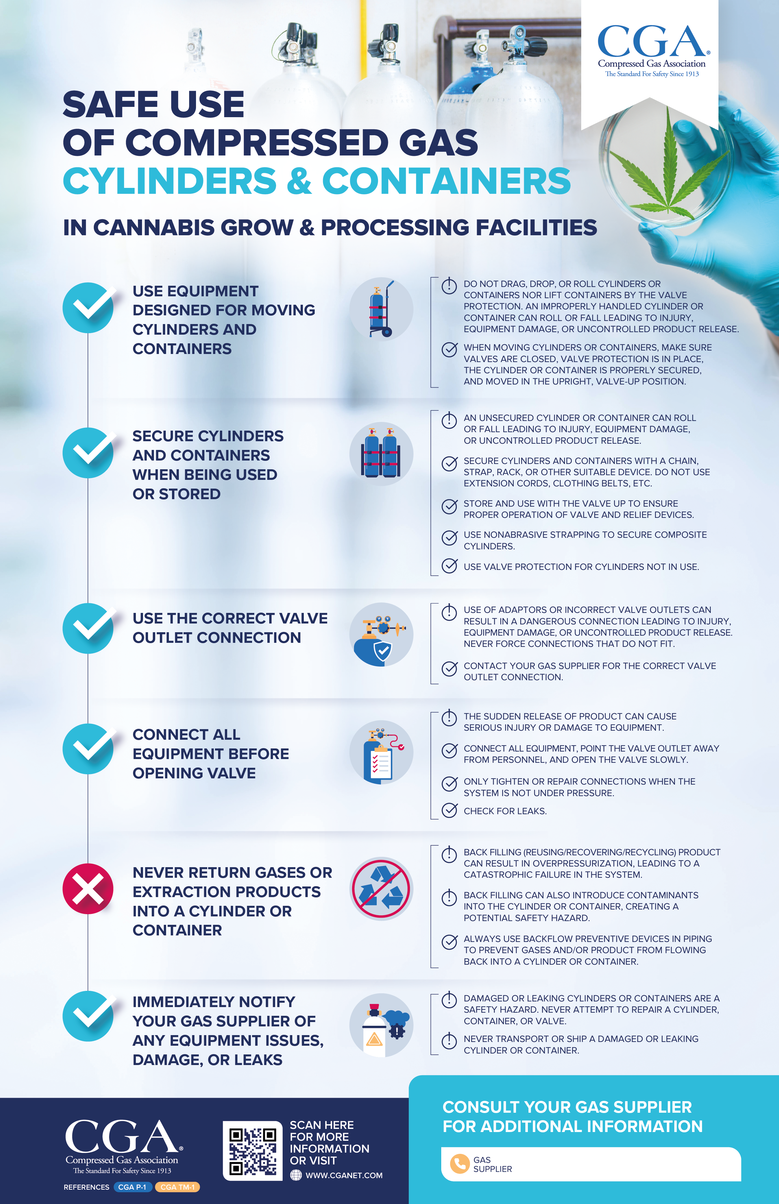 Safety poster describing safe use considerations for compressed gas cylinders and containers used in cannabis grow and processing facilities.